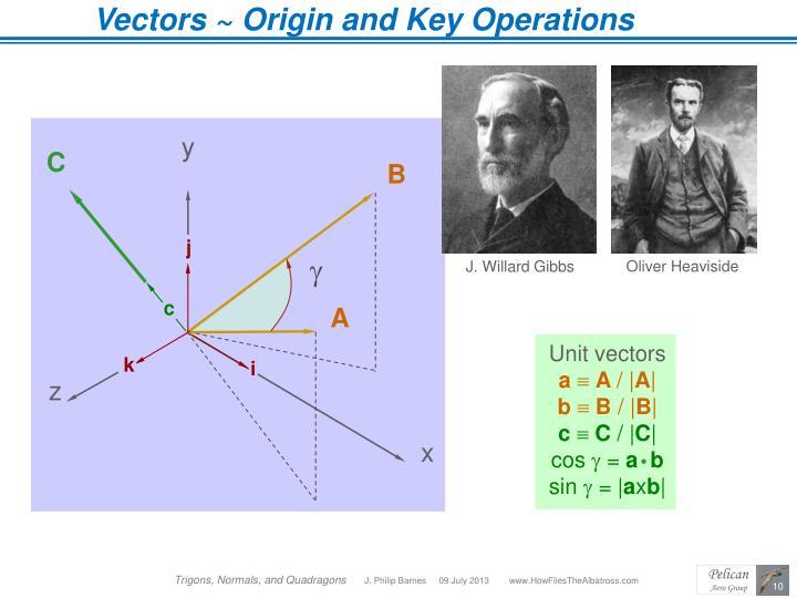 Vectors ~ Origin and Key Operations