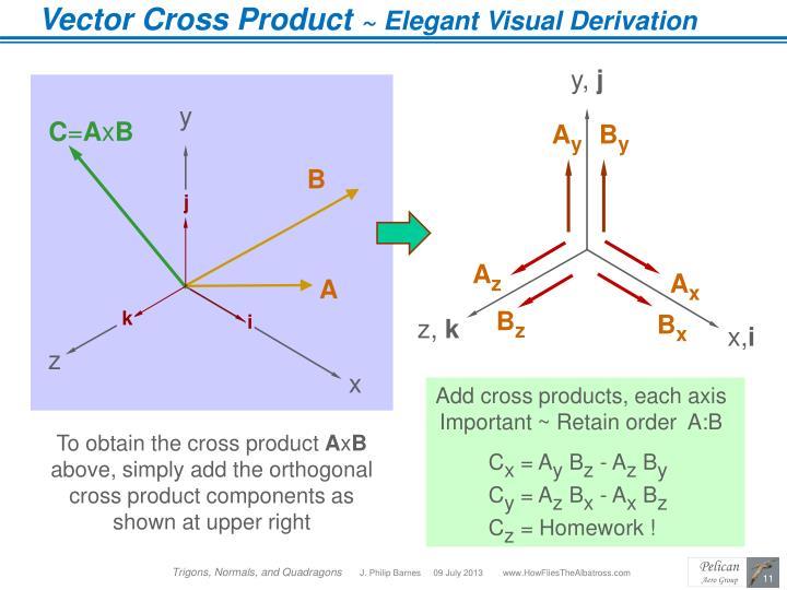 Vector Cross Product