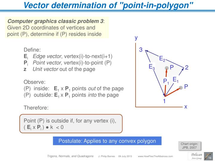 """Vector determination of """"point-in-polygon"""""""