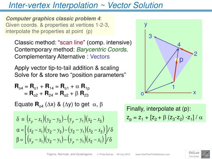 Inter-vertex Interpolation ~ Vector Solution