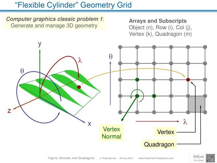 """Flexible Cylinder"" Geometry Grid"