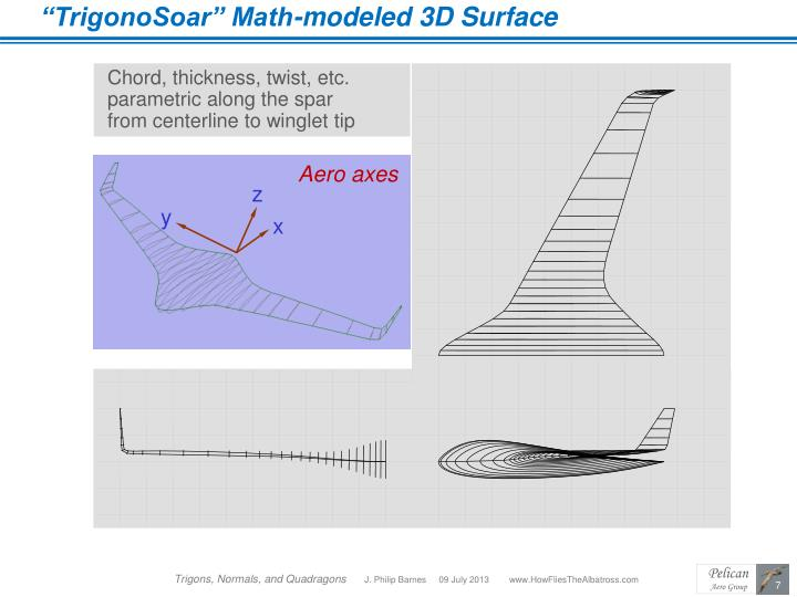 """TrigonoSoar"" Math-modeled 3D Surface"