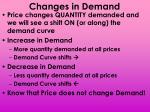 changes in demand