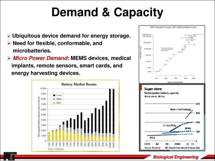 Demand & Capacity