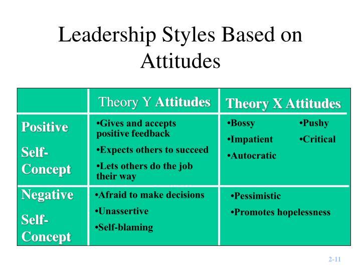 Leadership Styles Based on Attitudes