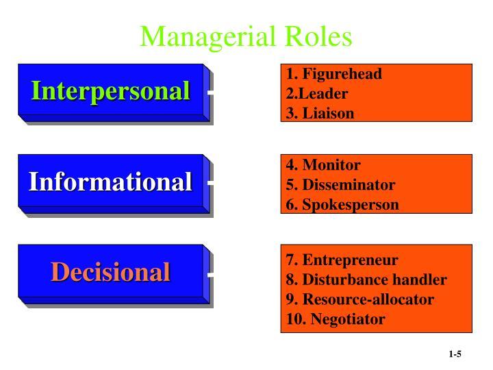 Interpersonal