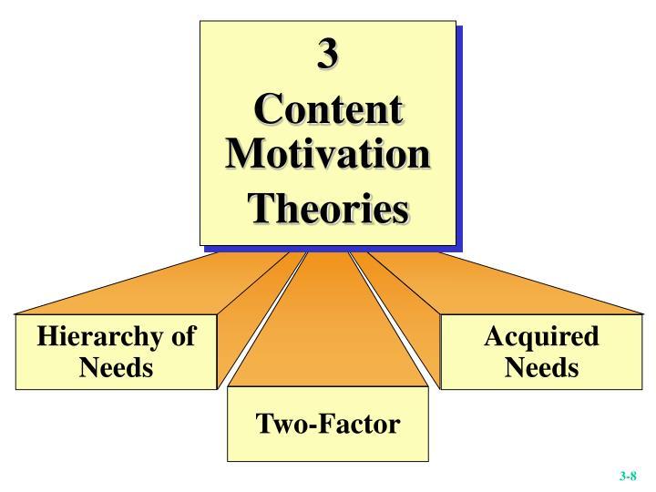 Hierarchy of