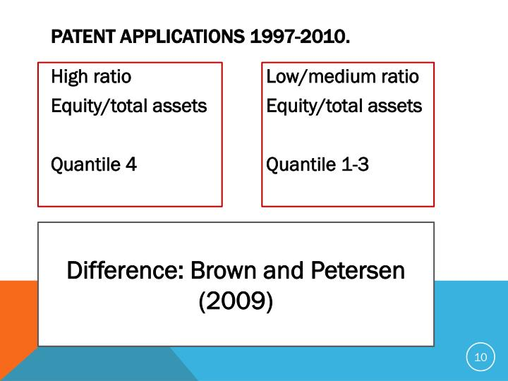 Patent applications 1997-2010.
