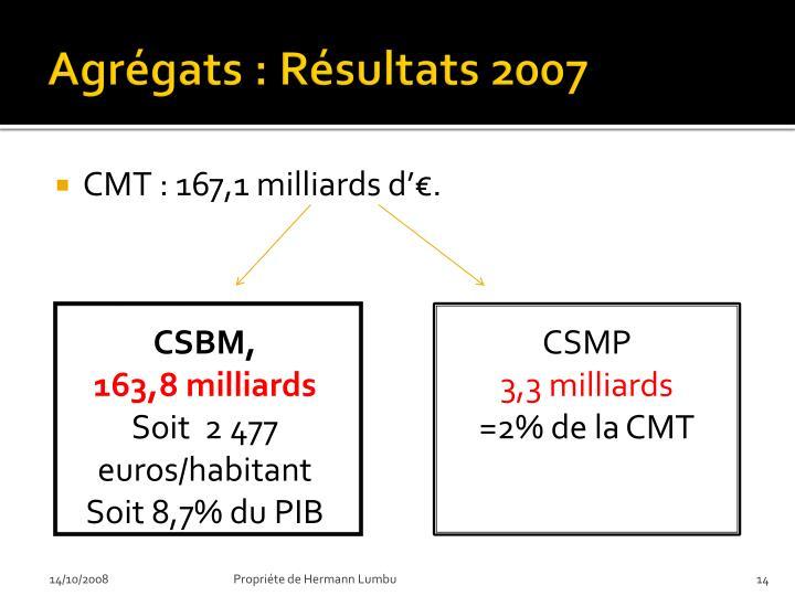 Agrégats : Résultats 2007