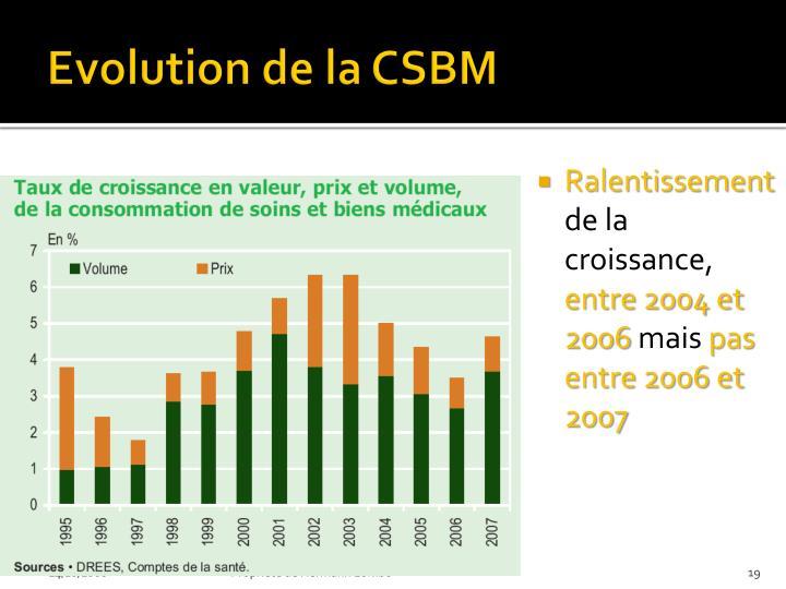 Evolution de la CSBM