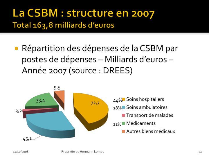 La CSBM : structure en 2007