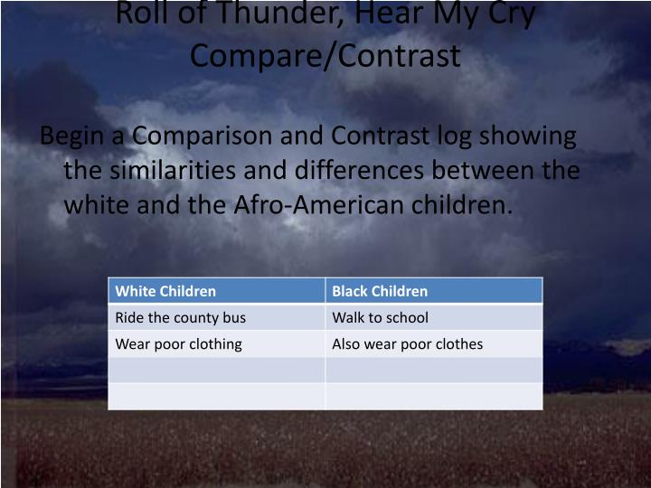 Ppt Roll Of Thunder Hear My Cry Powerpoint Presentation Id3068118