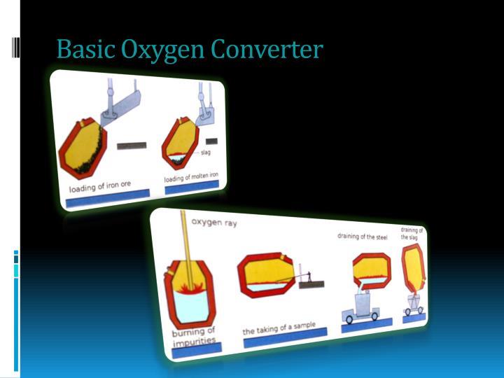 Basic Oxygen Converter