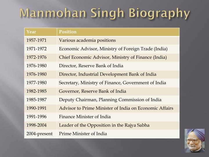 manmohan singh biography