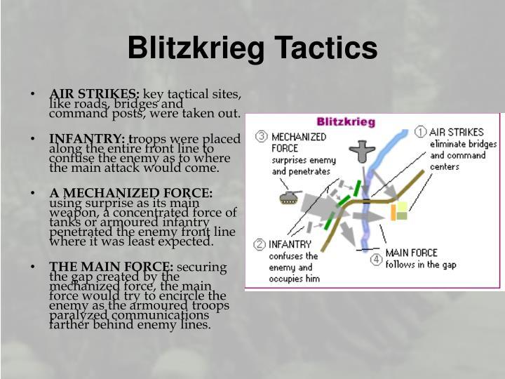 Blitzkrieg Tactics