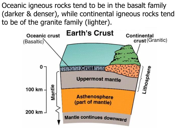 Oceanic igneous rocks tend to be in the basalt family (darker & denser), while continental igneous rocks tend to be of the granite family (lighter).