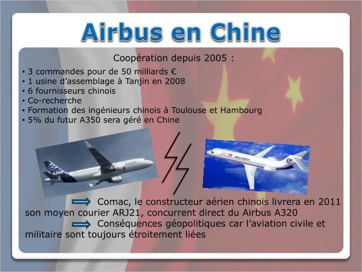 Airbus en Chine