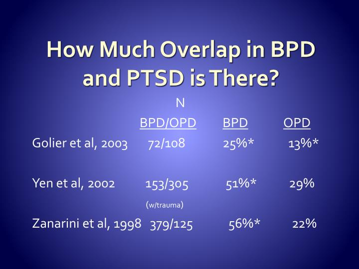 How Much Overlap in BPD and PTSD is There?