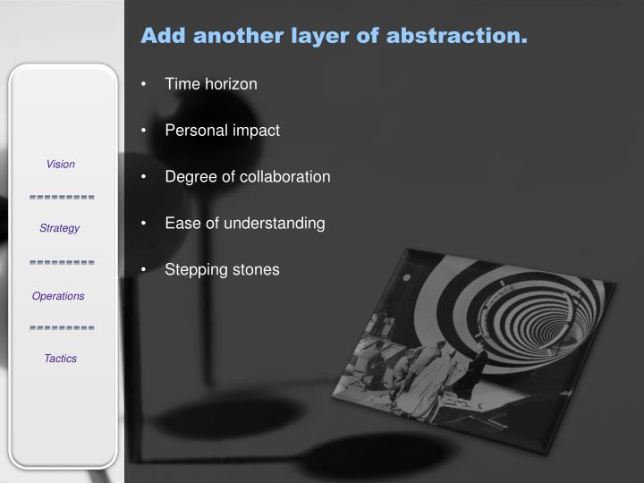 Add another layer of abstraction.