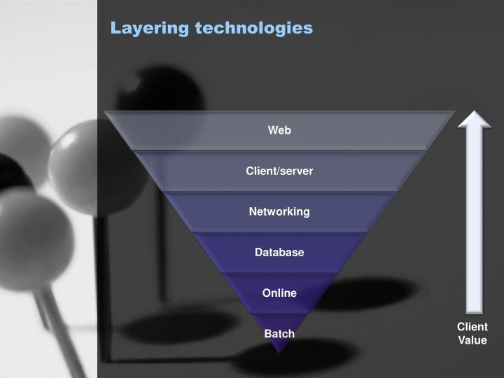 Layering technologies