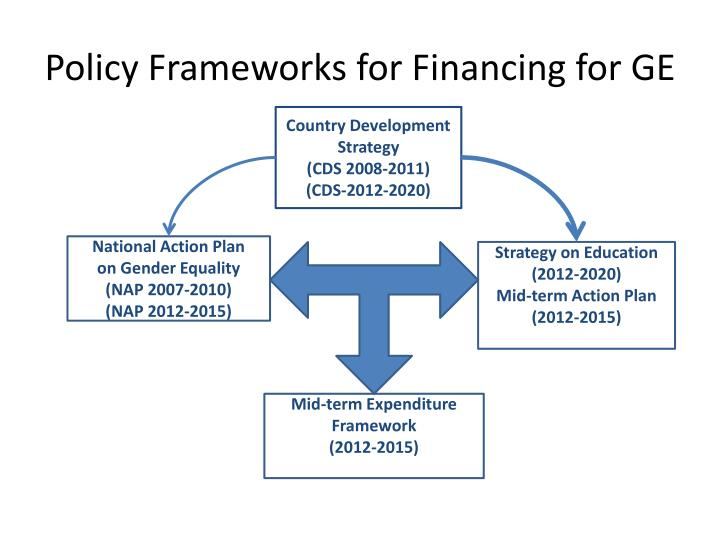 Policy Frameworks for Financing for GE