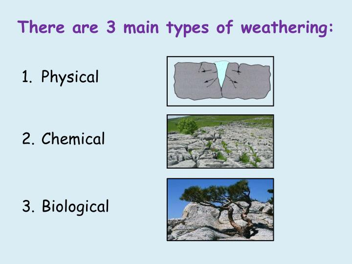 PPT - WEATHERING, MASS MOVEMENT AND EROSION PowerPoint ...