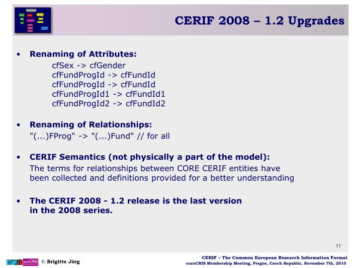 CERIF 2008 – 1.2 Upgrades