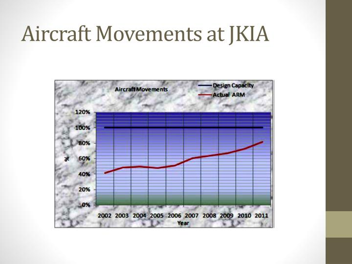 Aircraft Movements at JKIA