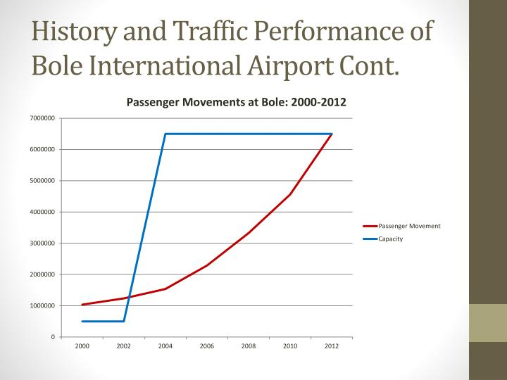 History and Traffic Performance of Bole International Airport Cont.