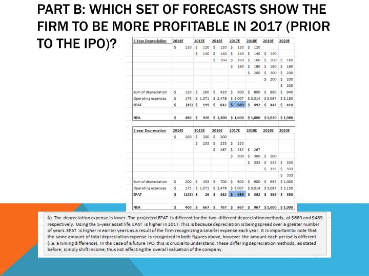 PART B: WHICH SET OF FORECASTS SHOW THE FIRM TO BE MORE PROFITABLE IN 2017 (PRIOR TO THE IPO)?