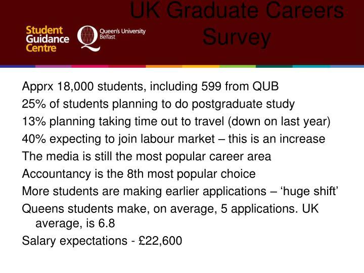 UK Graduate Careers