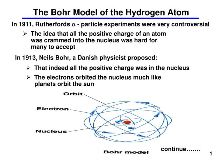 niels bohrs model of the hydrogen atom Every hydrogen atom is made up of a single electron - proton system because the negative electron is attracted to the positive proton, potential energy is click the button above to view the complete essay, speech, term paper, or research paper how to cite this page mla citation: niels bohrs model of.