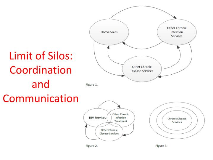 Limit of Silos: Coordination and Communication
