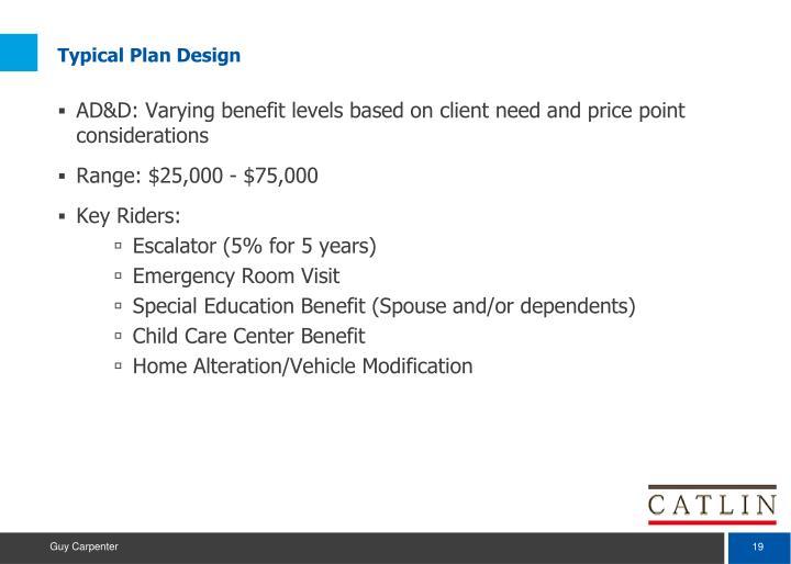 Typical Plan Design