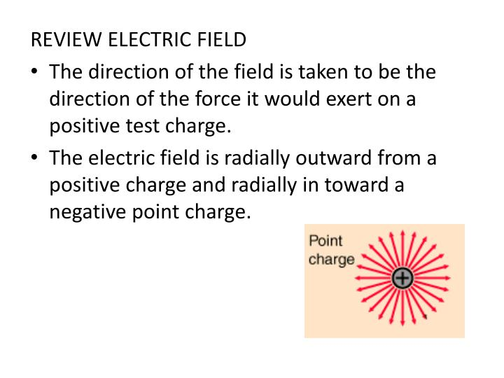 REVIEW ELECTRIC FIELD