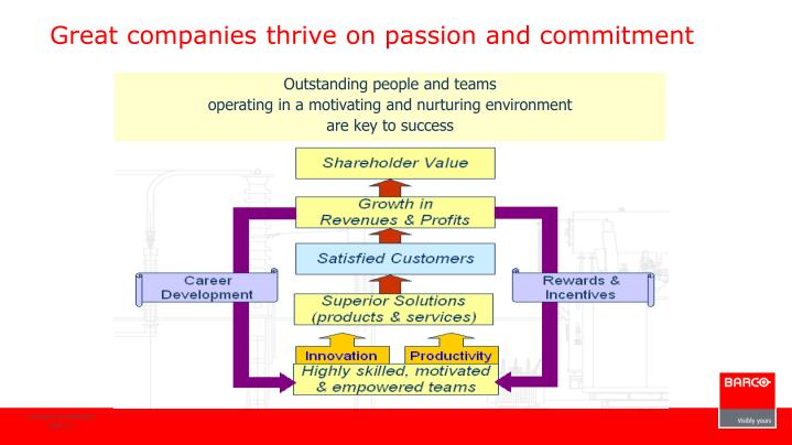 Great companies thrive on passion and commitment