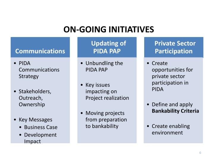 ON-GOING INITIATIVES