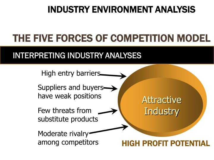 external environment analysis of automobiles industry Macro-environmental factors affecting today's auto the marketing environment as more and more external forces are on the auto industry is the.