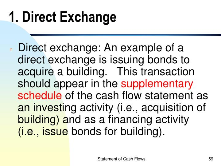 1. Direct Exchange