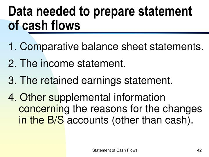 Data needed to prepare statement of cash flows
