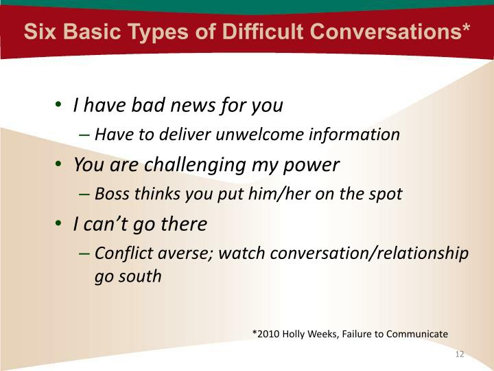 Six Basic Types of Difficult Conversations*