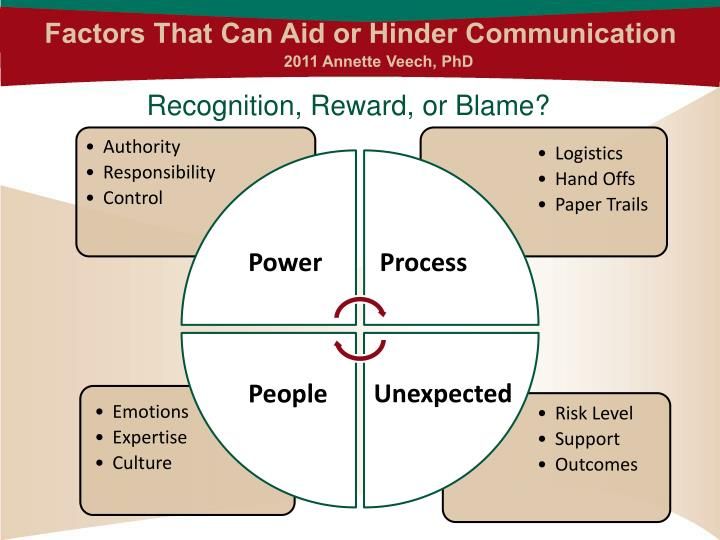 Factors That Can Aid or Hinder Communication