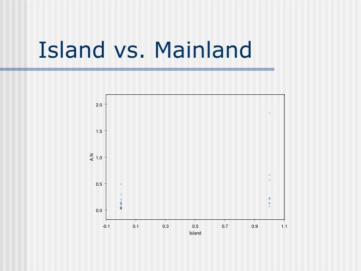 Island vs. Mainland