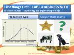 first things first fulfill a business need match resources technology and engineering to need