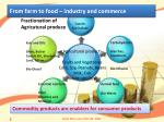from farm to food industry and commerce