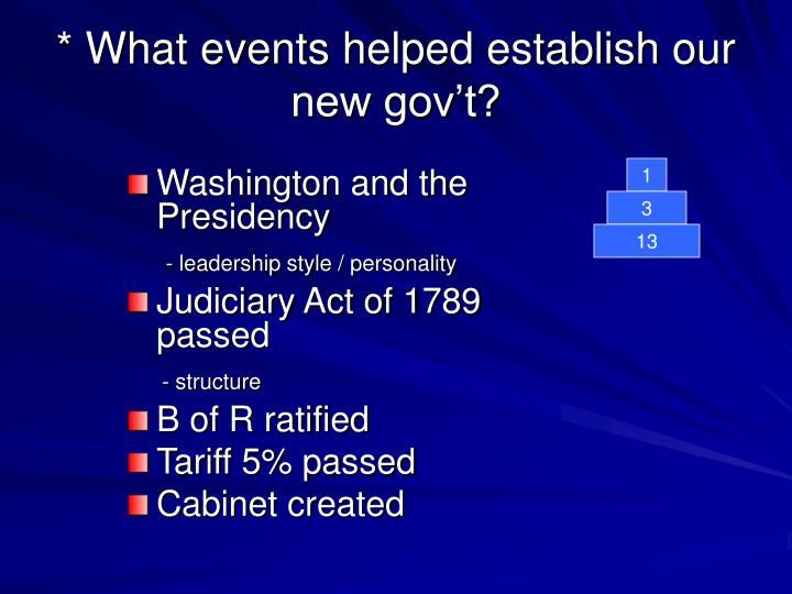 what events helped establish our new gov t n.