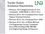 transfer student graduation requirements