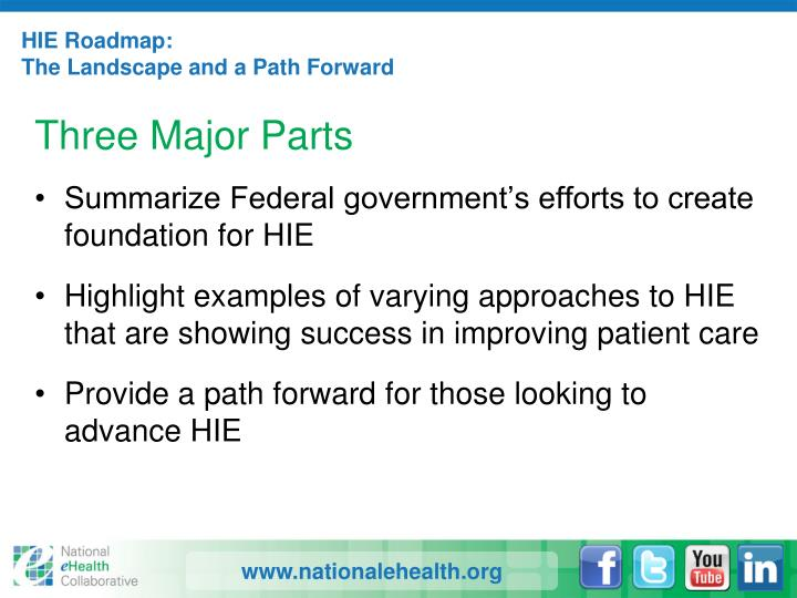 Hie roadmap the landscape and a path forward