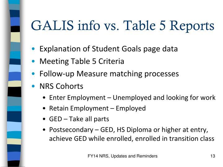GALIS info vs. Table 5 Reports