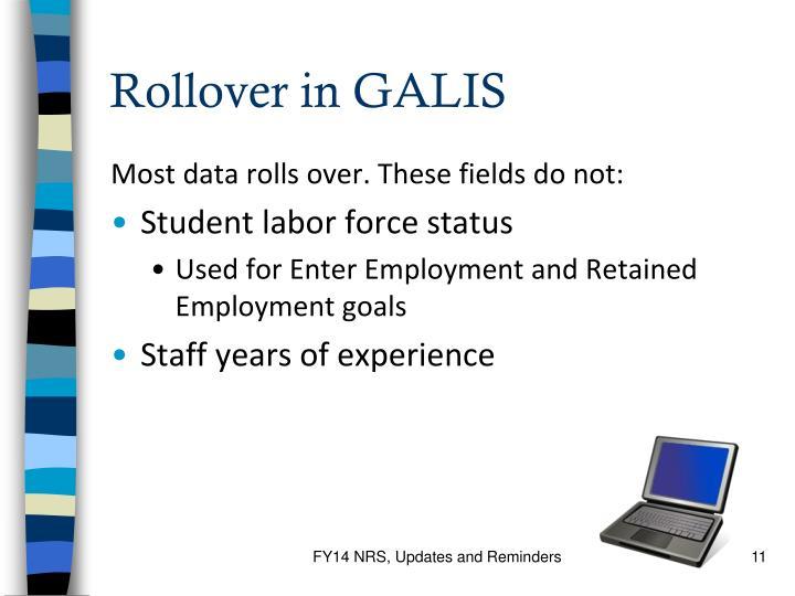 Rollover in GALIS